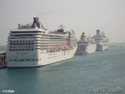 Barcelona Port receives 27,200 cruise-passengers in only one day