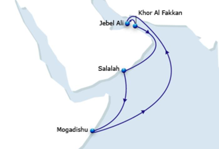 CMA CGM Launches Direct Service from Middle East to Somalia