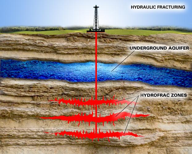 Is Ukraine panic giving shale a chance to shine?