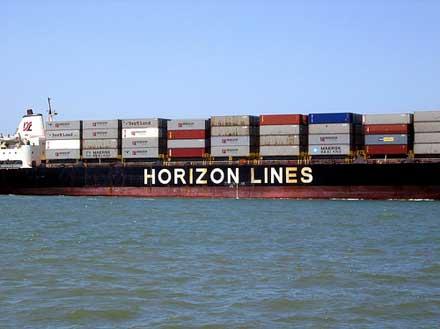 Horizon's 493pc Q3 profit gain softens 9-month US$19.3 million loss