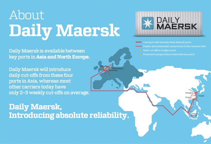 Skou: 'Daily Maersk' dies because shippers won't pay for premium