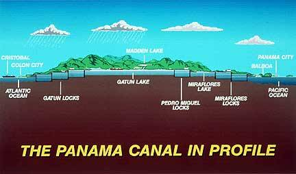 Panama Canal takes water shortage counter-measures