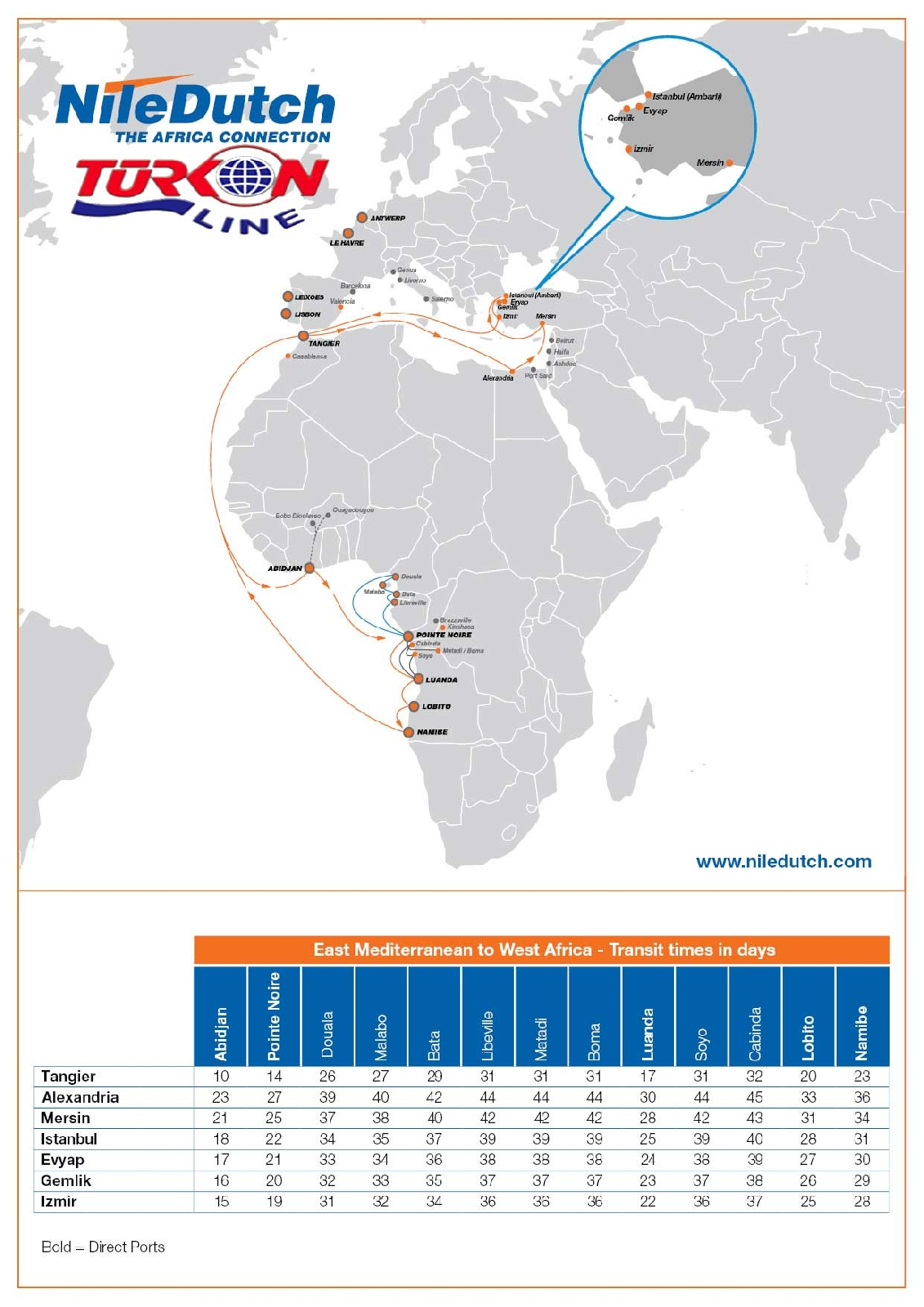NileDutch and TURKON launch new service from US east coast to West Africa