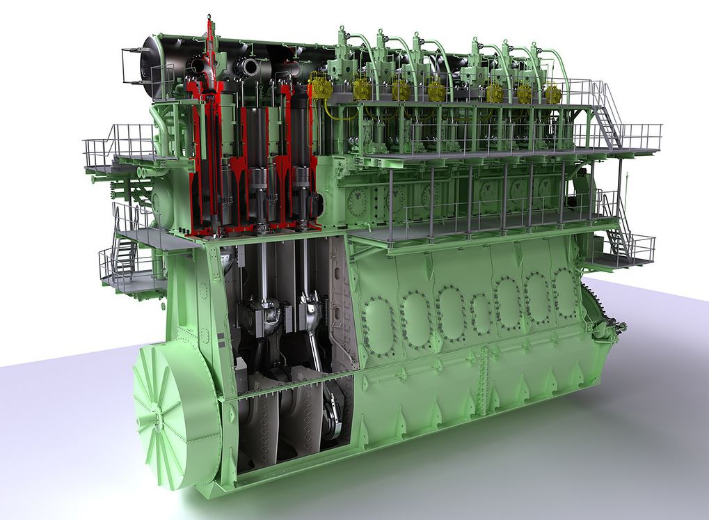 Eco-friendly engines begin to dominate world container shipping