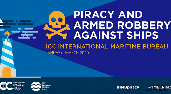 Piracy and armed robbery a threat to ships' crews, warns IMB